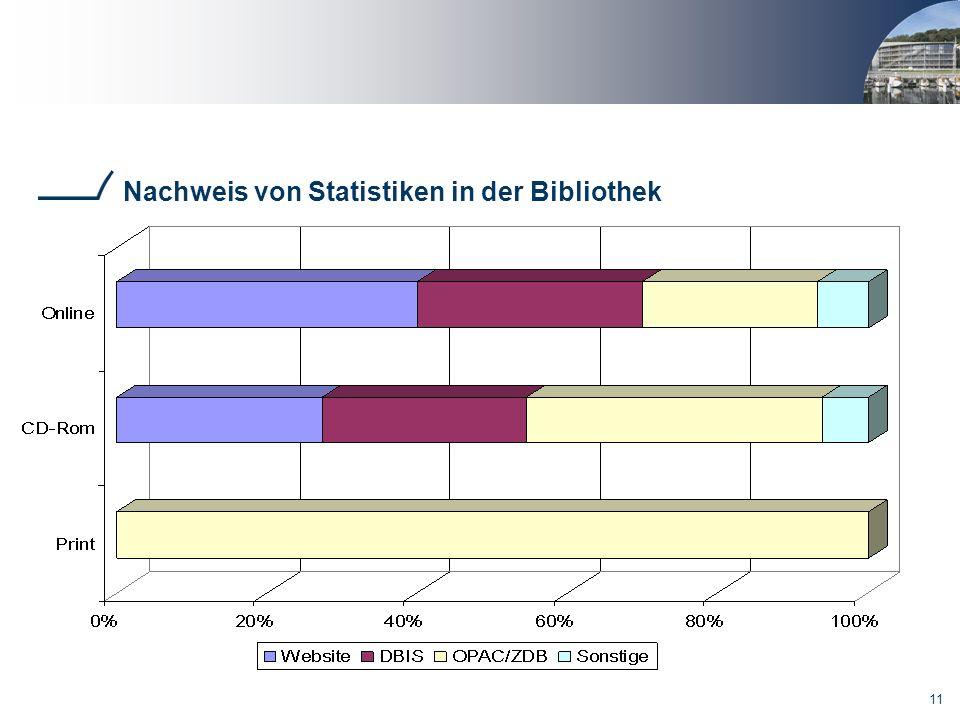 11 Nachweis von Statistiken in der Bibliothek