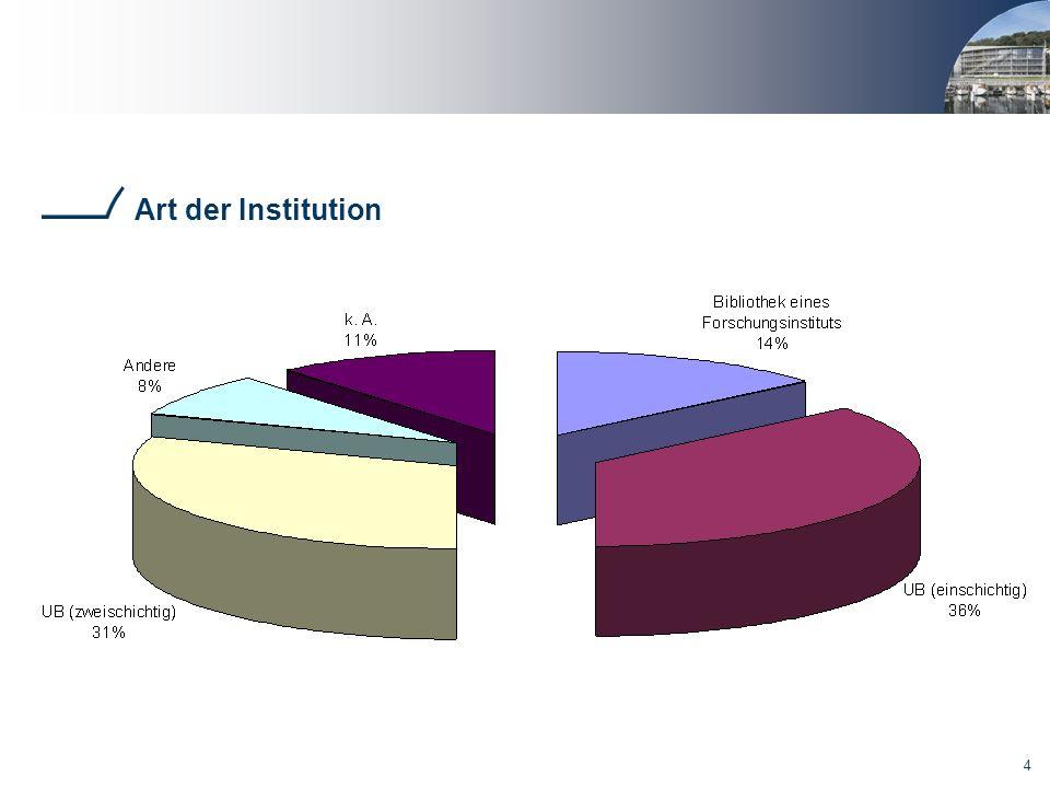 4 Art der Institution