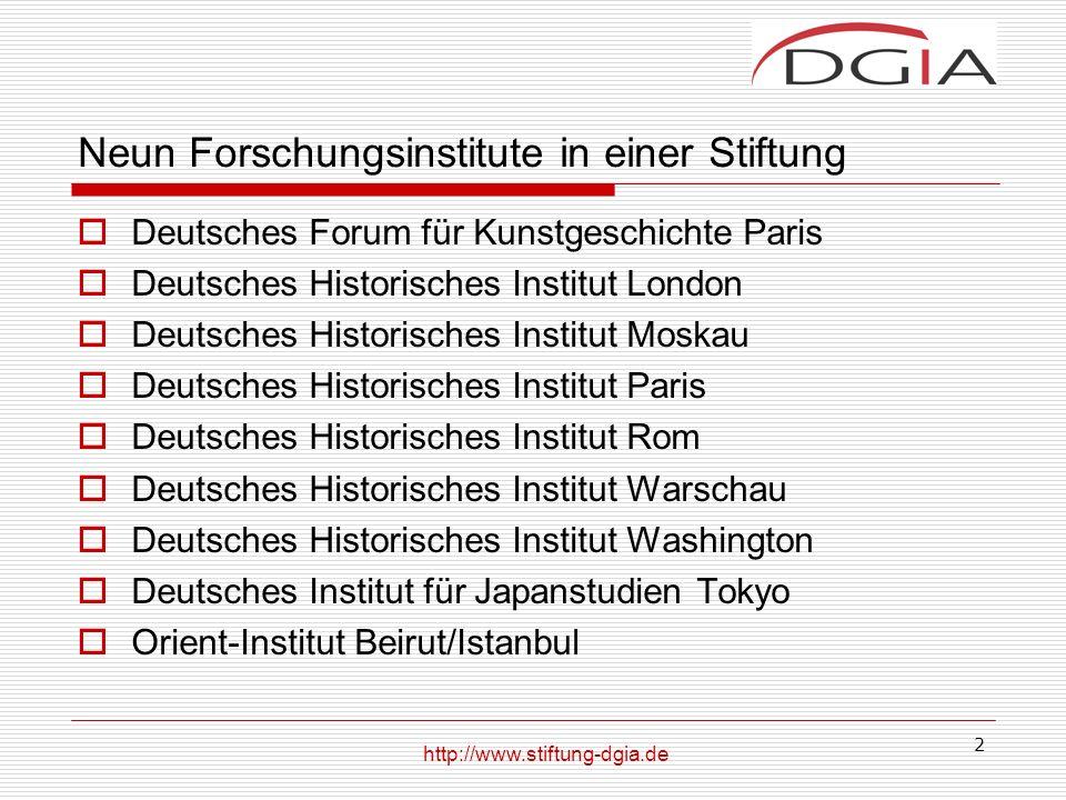 13 Deutsches Forum für Kunstgeschichte Paris 10, place des Victoires, F-75002 Paris : http:// www.dt-forum.org
