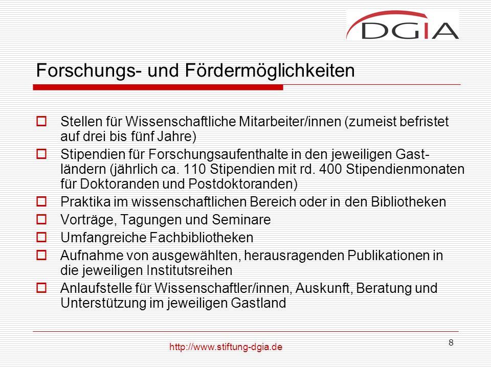 9 Forschungsmöglichkeiten - Wissenschaftliche Mitarbeiter - Dauer: i.d.R.