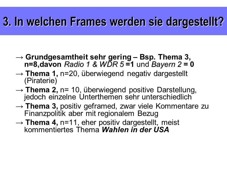 Radio 1 & WDR 5Bayern 2 Grundgesamtheit sehr gering – Bsp.