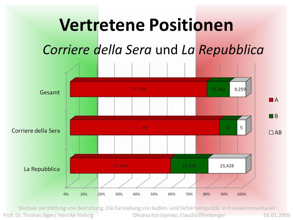 Vertretene Positionen Mediale Vermittlung von Bedrohung.