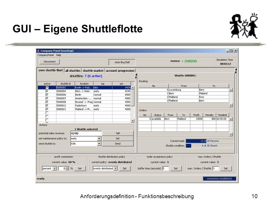 Anforderungsdefinition - Funktionsbeschreibung10 GUI – Eigene Shuttleflotte