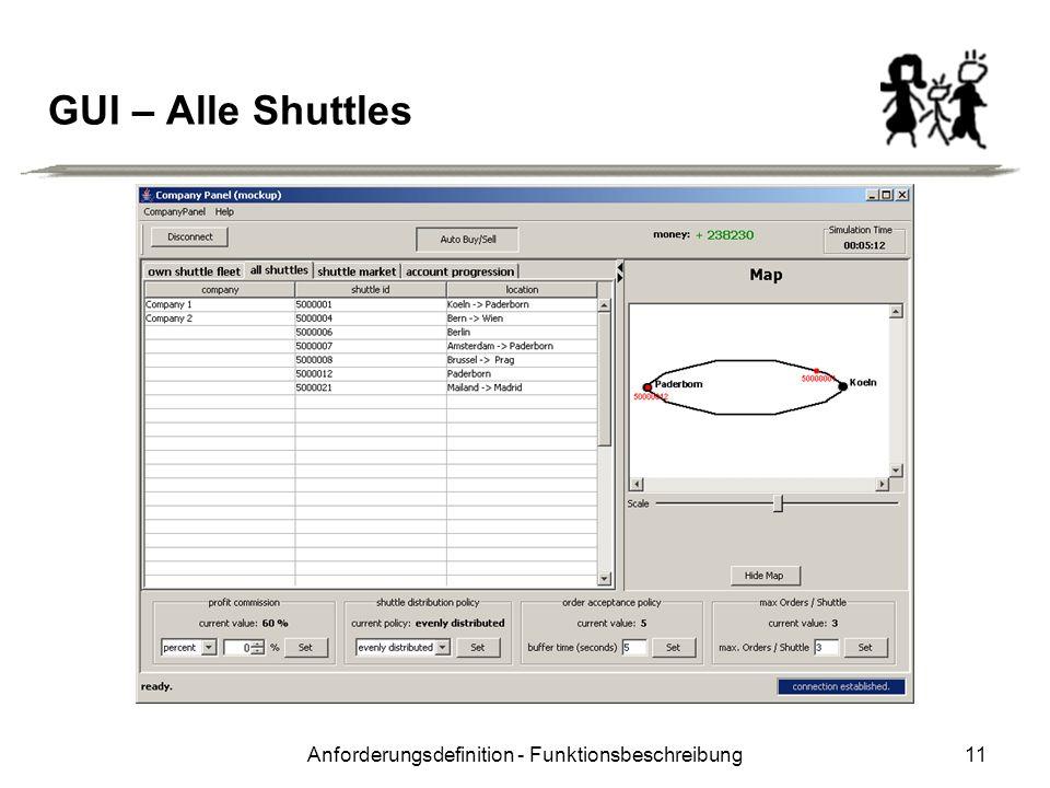 Anforderungsdefinition - Funktionsbeschreibung11 GUI – Alle Shuttles