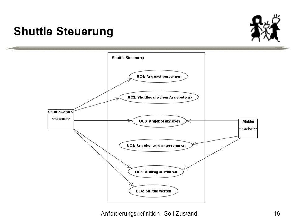 Anforderungsdefinition - Soll-Zustand16 Shuttle Steuerung