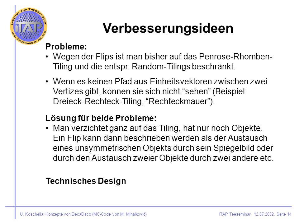 ITAP Teeseminar, 12.07.2002, Seite 14U. Koschella: Konzepte von DecaDeco (MC-Code von M.