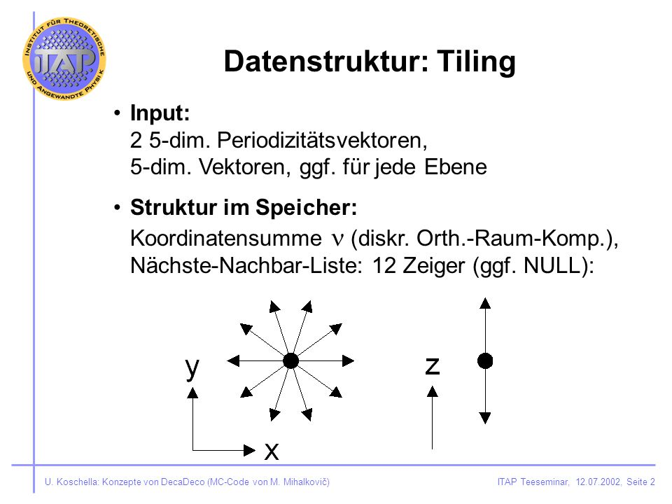 ITAP Teeseminar, 12.07.2002, Seite 3U.Koschella: Konzepte von DecaDeco (MC-Code von M.