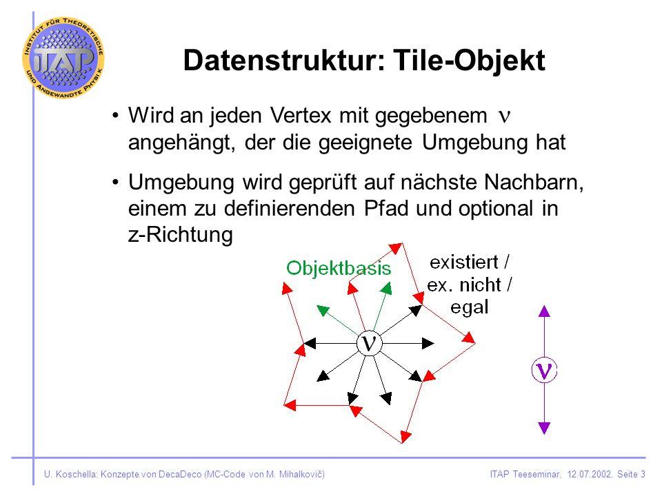 ITAP Teeseminar, 12.07.2002, Seite 14U.Koschella: Konzepte von DecaDeco (MC-Code von M.