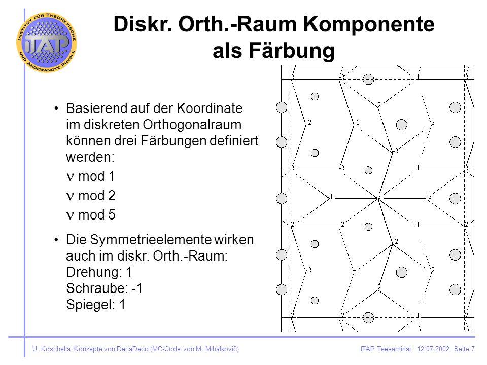 ITAP Teeseminar, 12.07.2002, Seite 7U. Koschella: Konzepte von DecaDeco (MC-Code von M.