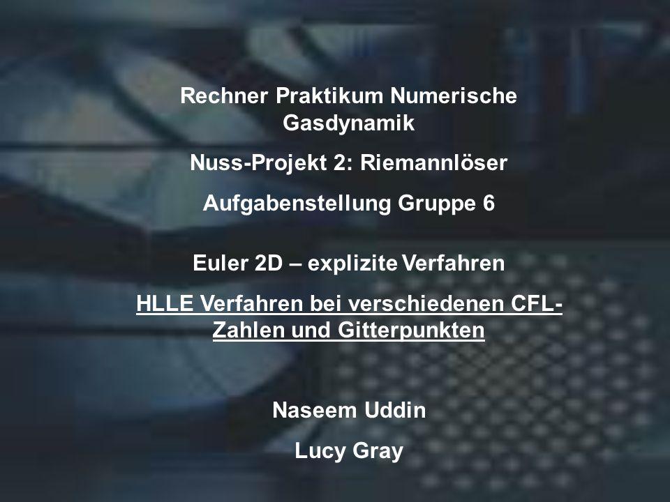 Rechner Praktikum Numerische Gasdynamik Nuss-Projekt 2: Riemannlöser Aufgabenstellung Gruppe 6 Euler 2D – explizite Verfahren HLLE Verfahren bei verschiedenen CFL- Zahlen und Gitterpunkten Naseem Uddin Lucy Gray