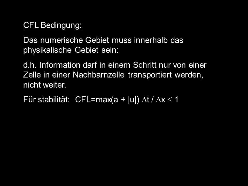 CFL Bedingung: Das numerische Gebiet muss innerhalb das physikalische Gebiet sein: d.h. Information darf in einem Schritt nur von einer Zelle in einer