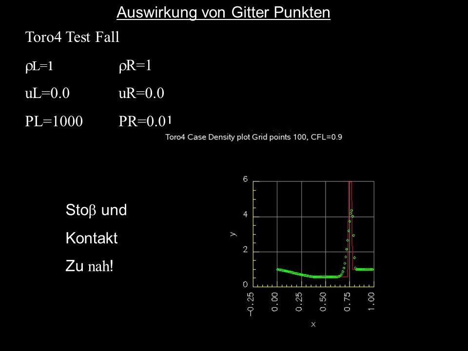Toro4 Test Fall L=1 R=1 uL=0.0uR=0.0 PL=1000PR=0.01 Sto β und Kontakt Zu nah ! Auswirkung von Gitter Punkten