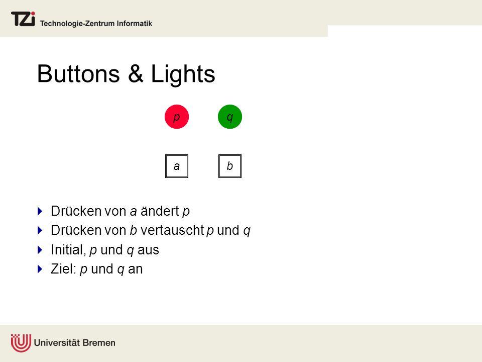 Buttons & Lights Drücken von a ändert p Drücken von b vertauscht p und q Initial, p und q aus Ziel: p und q an qp aab qp b