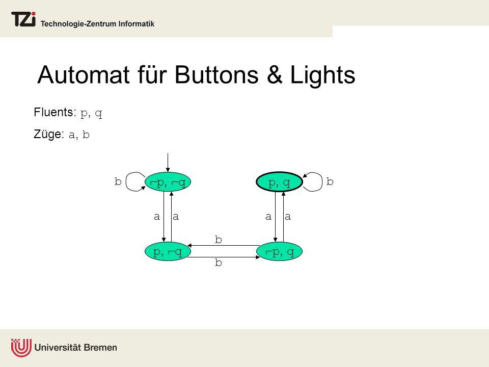Automat für Buttons & Lights Fluents: p, q Züge: a, b p, q aa b b aa b b