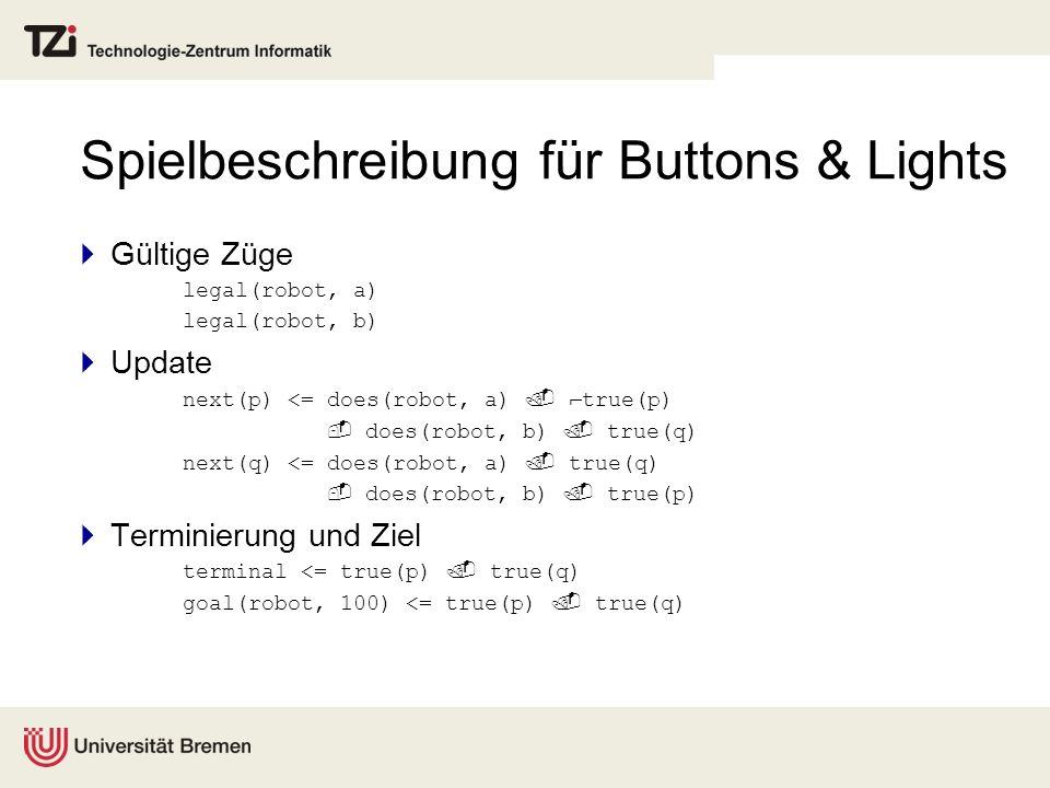 Spielbeschreibung für Buttons & Lights Gültige Züge legal(robot, a) legal(robot, b) Update next(p) <= does(robot, a) true(p) does(robot, b) true(q) ne