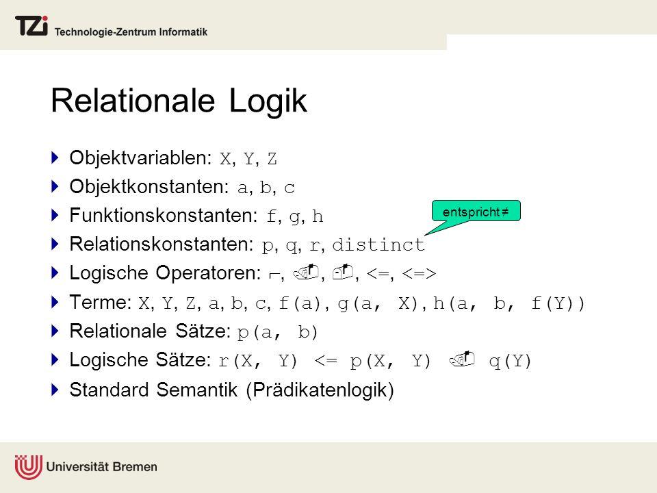 Relationale Logik Objektvariablen: X, Y, Z Objektkonstanten: a, b, c Funktionskonstanten: f, g, h Relationskonstanten: p, q, r, distinct Logische Oper