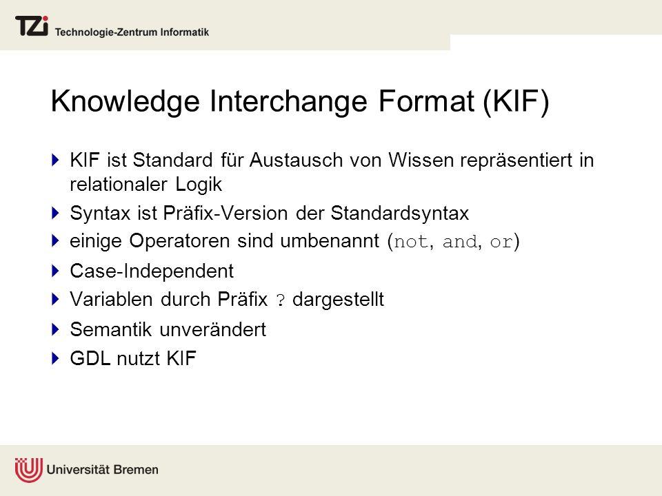 Knowledge Interchange Format (KIF) KIF ist Standard für Austausch von Wissen repräsentiert in relationaler Logik Syntax ist Präfix-Version der Standar