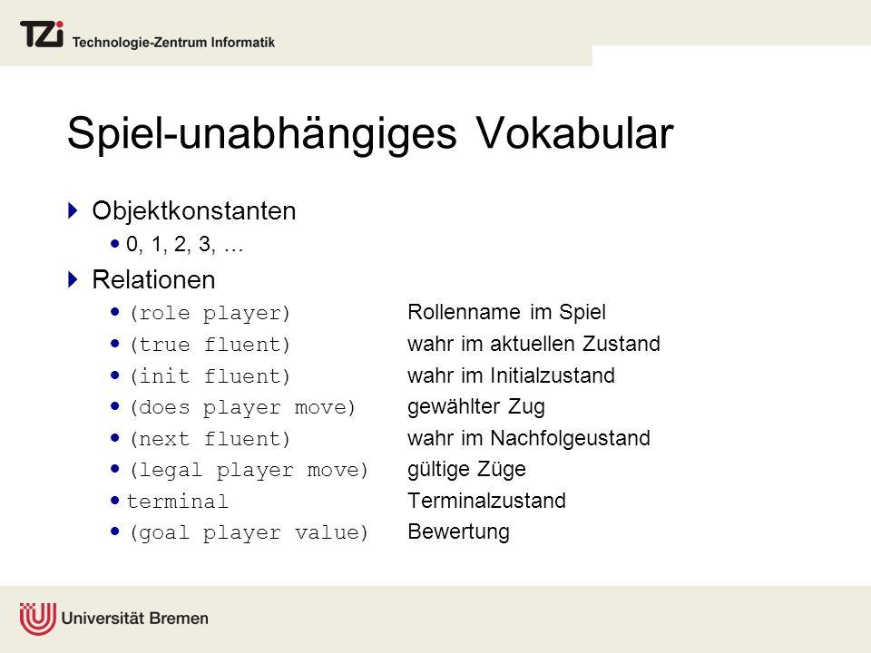 Spiel-unabhängiges Vokabular Objektkonstanten 0, 1, 2, 3, … Relationen (role player) Rollenname im Spiel (true fluent) wahr im aktuellen Zustand (init