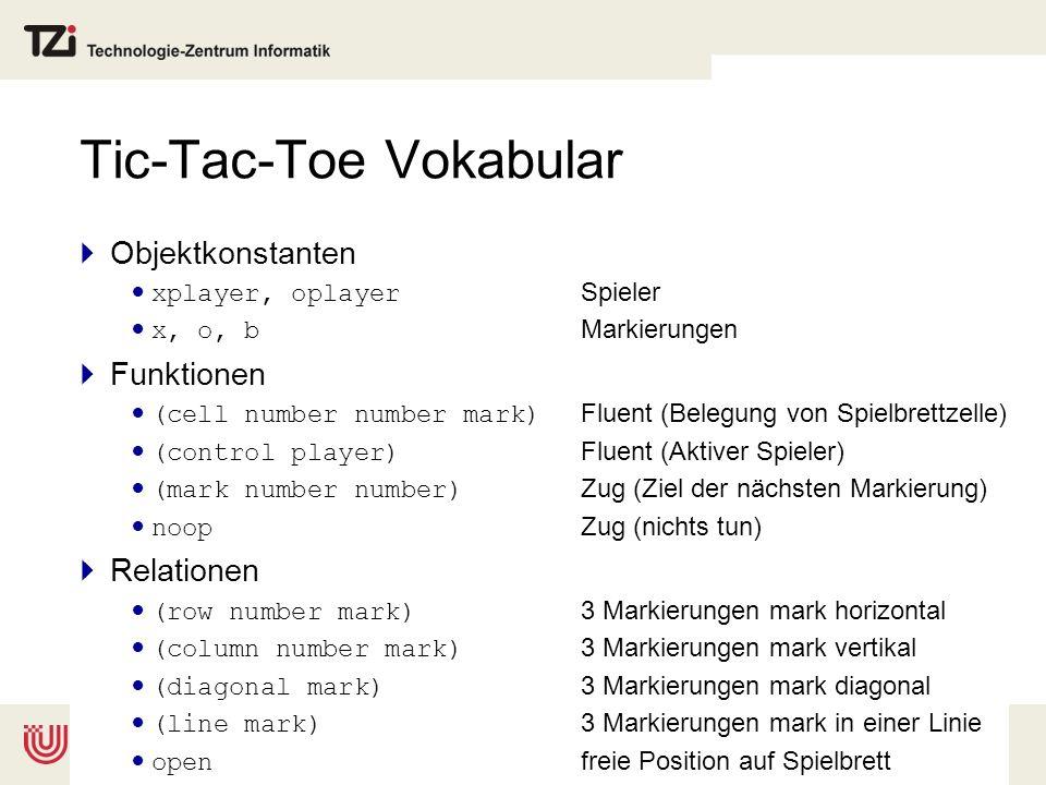 Tic-Tac-Toe Vokabular Objektkonstanten xplayer, oplayer Spieler x, o, b Markierungen Funktionen (cell number number mark) Fluent (Belegung von Spielbr