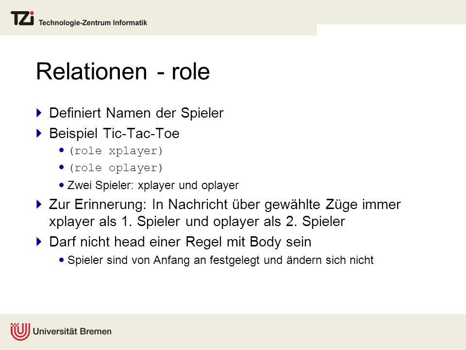 Relationen - role Definiert Namen der Spieler Beispiel Tic-Tac-Toe (role xplayer) (role oplayer) Zwei Spieler: xplayer und oplayer Zur Erinnerung: In