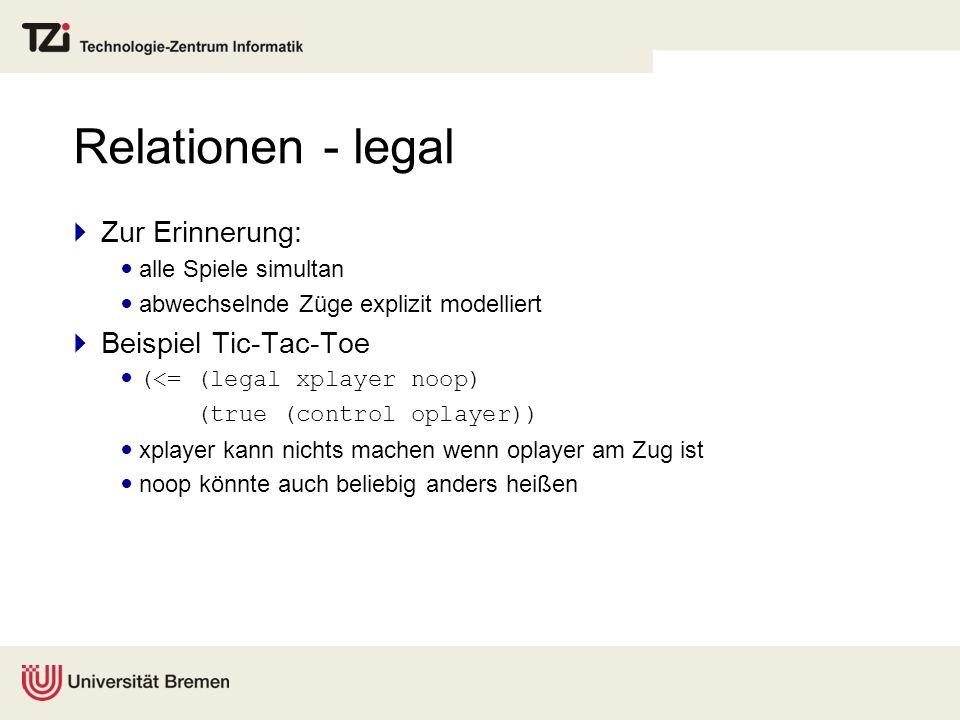 Relationen - legal Zur Erinnerung: alle Spiele simultan abwechselnde Züge explizit modelliert Beispiel Tic-Tac-Toe (<= (legal xplayer noop) (true (con