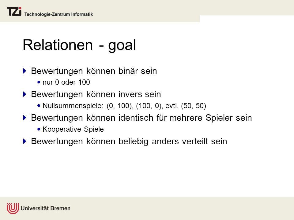 Relationen - goal Bewertungen können binär sein nur 0 oder 100 Bewertungen können invers sein Nullsummenspiele: (0, 100), (100, 0), evtl. (50, 50) Bew