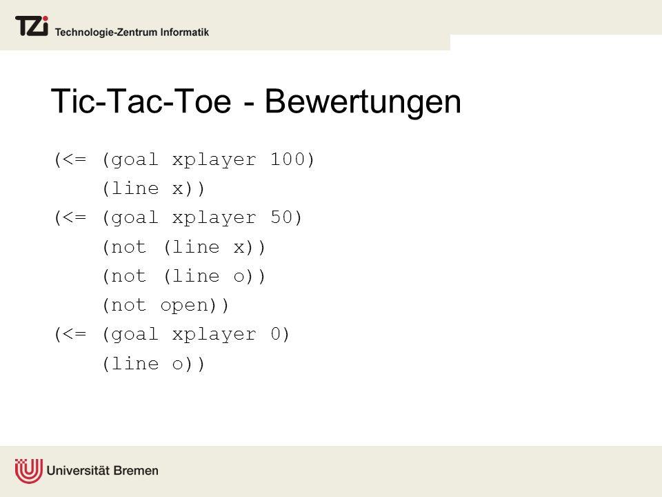 Tic-Tac-Toe - Bewertungen (<= (goal xplayer 100) (line x)) (<= (goal xplayer 50) (not (line x)) (not (line o)) (not open)) (<= (goal xplayer 0) (line
