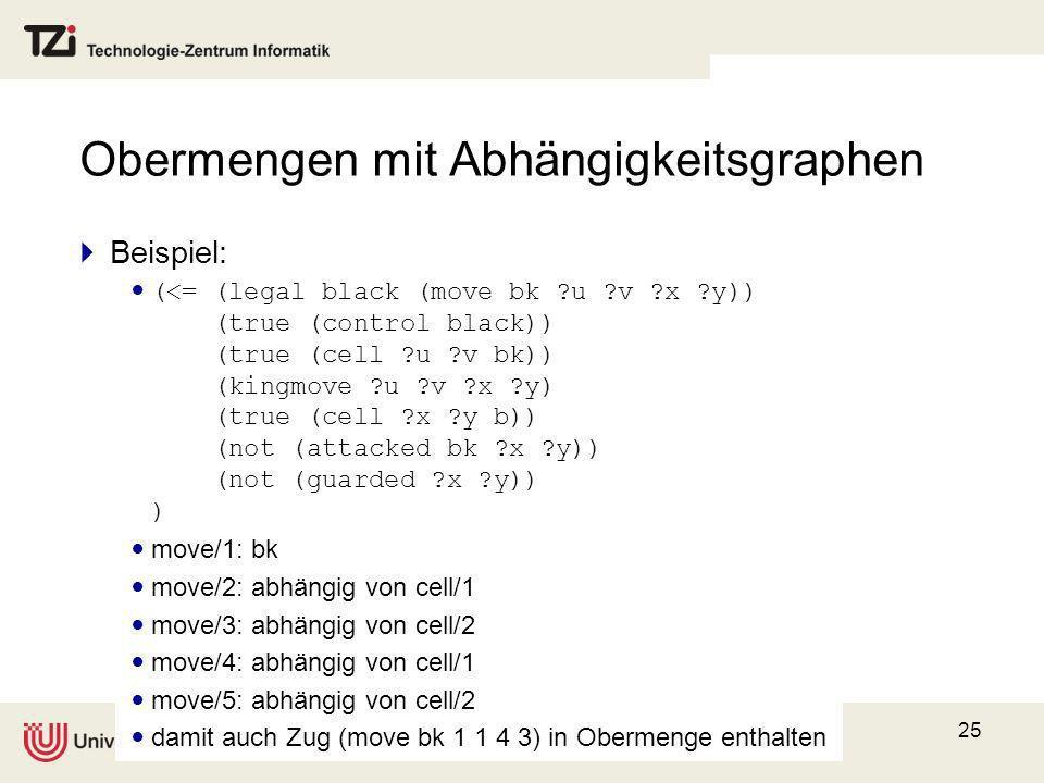 25 Obermengen mit Abhängigkeitsgraphen Beispiel: (<= (legal black (move bk ?u ?v ?x ?y)) (true (control black)) (true (cell ?u ?v bk)) (kingmove ?u ?v