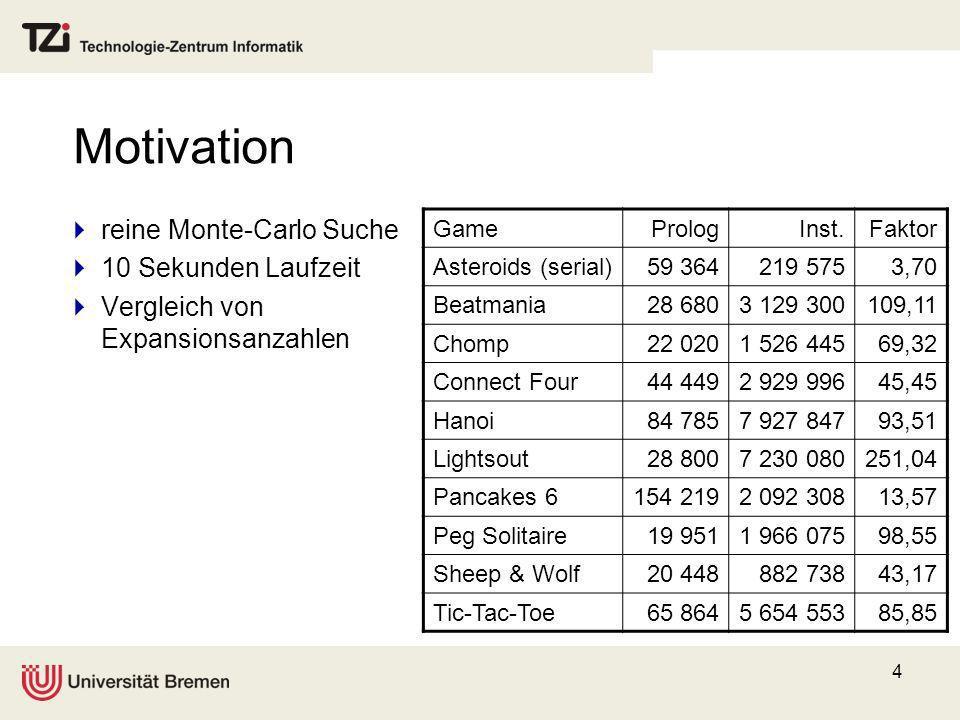 4 Motivation reine Monte-Carlo Suche 10 Sekunden Laufzeit Vergleich von Expansionsanzahlen GamePrologInst.Faktor Asteroids (serial)59 364219 5753,70 B