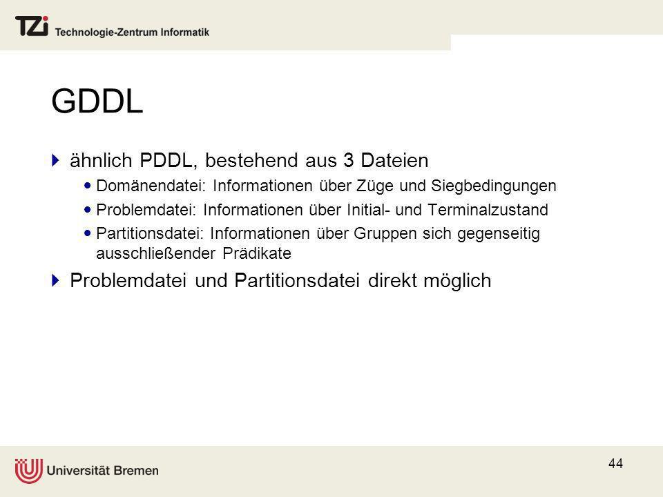 44 GDDL ähnlich PDDL, bestehend aus 3 Dateien Domänendatei: Informationen über Züge und Siegbedingungen Problemdatei: Informationen über Initial- und