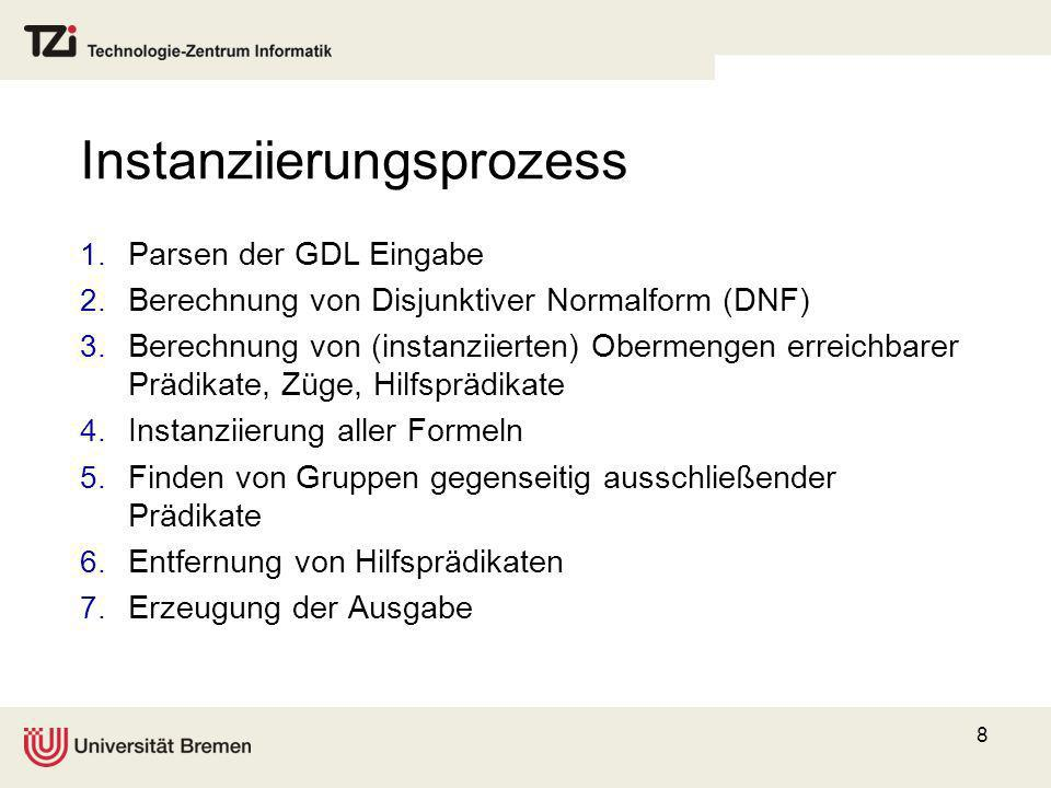 8 Instanziierungsprozess 1. Parsen der GDL Eingabe 2. Berechnung von Disjunktiver Normalform (DNF) 3. Berechnung von (instanziierten) Obermengen errei