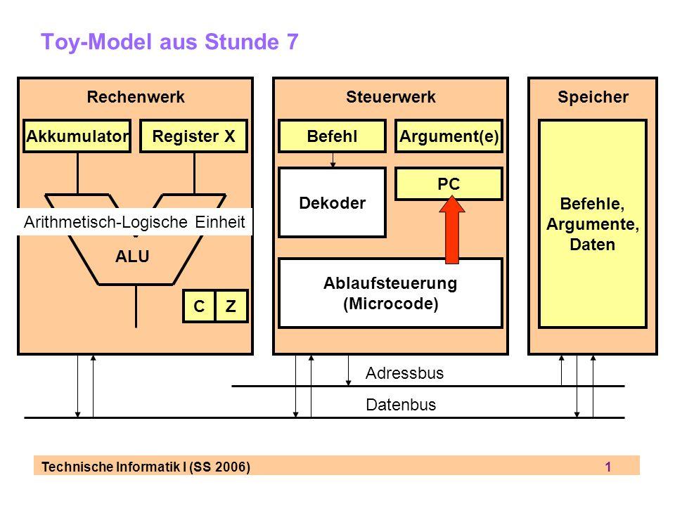 Technische Informatik I (SS 2006) 1 AkkumulatorRegister X ALU Dekoder Adressbus C Rechenwerk BefehlArgument(e) Ablaufsteuerung (Microcode) PC Steuerwe