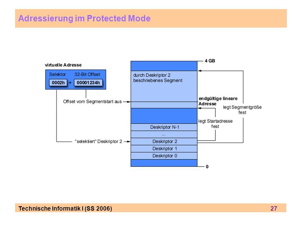 Technische Informatik I (SS 2006) 27 Adressierung im Protected Mode