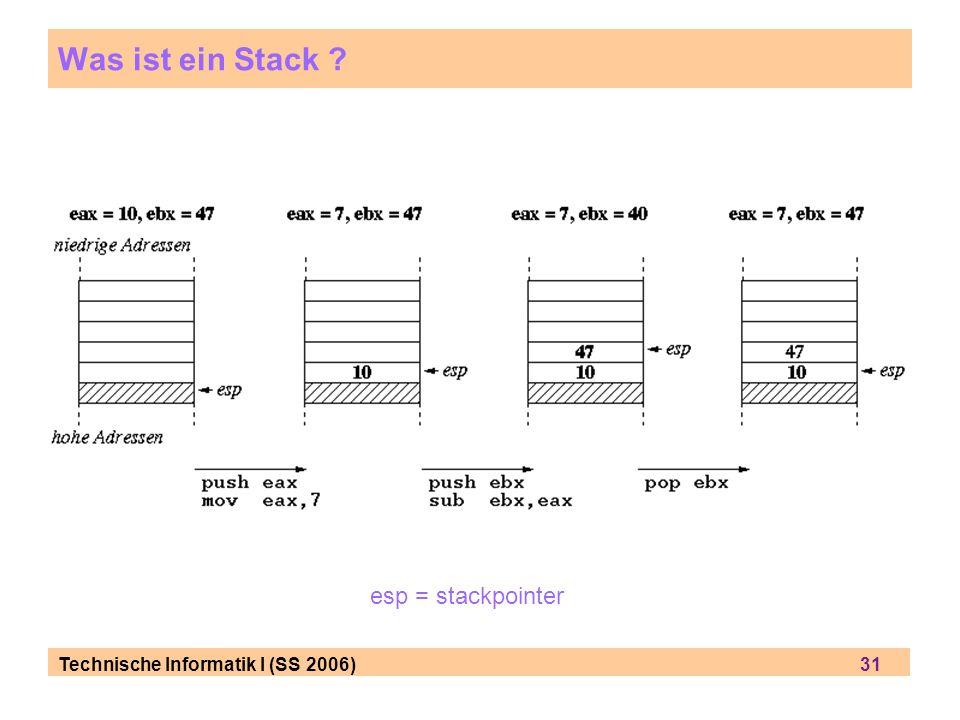 Technische Informatik I (SS 2006) 31 Was ist ein Stack ? esp = stackpointer