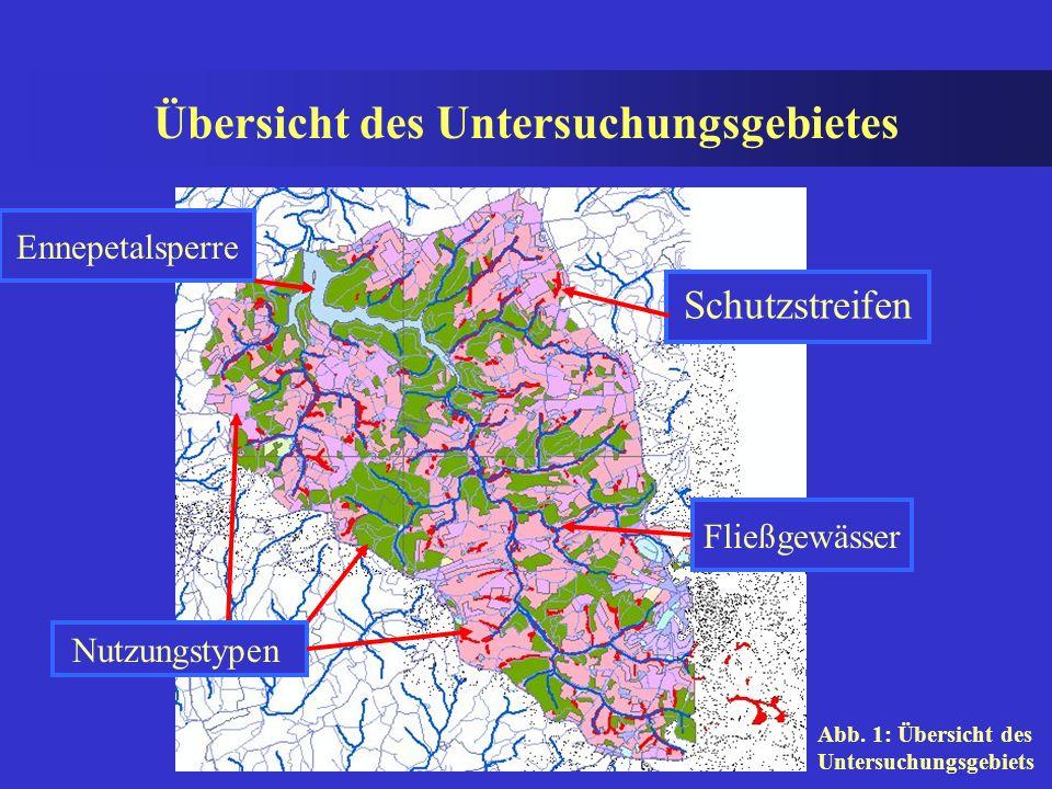 1. Einleitung Mit Hilfe einer Betroffenheitsanalyse möchte die Landwirtschaftskammer Westfalen / Lippe in der Lage sein, durch eine gezielte Beratung