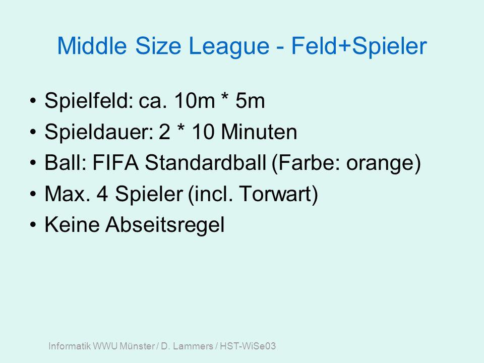 Informatik WWU Münster / D. Lammers / HST-WiSe03 Middle Size League - Feld+Spieler Spielfeld: ca.