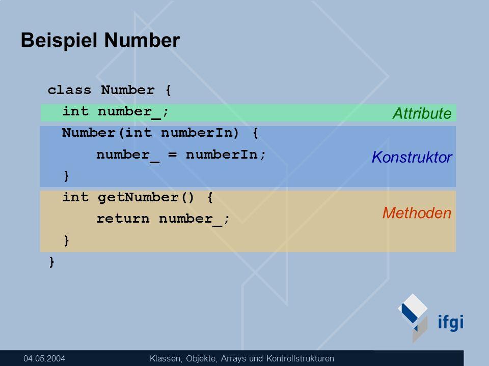 04.05.2004Klassen, Objekte, Arrays und Kontrollstrukturen Methoden Konstruktor Attribute Beispiel Number class Number { int number_; Number(int number