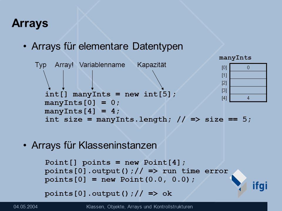04.05.2004Klassen, Objekte, Arrays und Kontrollstrukturen Schleifentyp I: for Zweck: dieselbe Anweisung mehrmals durchführen Es wird eine Laufvariable verändert: int i; for (i = 1; i <= 100; i++) { System.out.println( Wert von i + i + \n ); } Ausgabe: Zahlen von 1 bis 100 Schleifenkopf