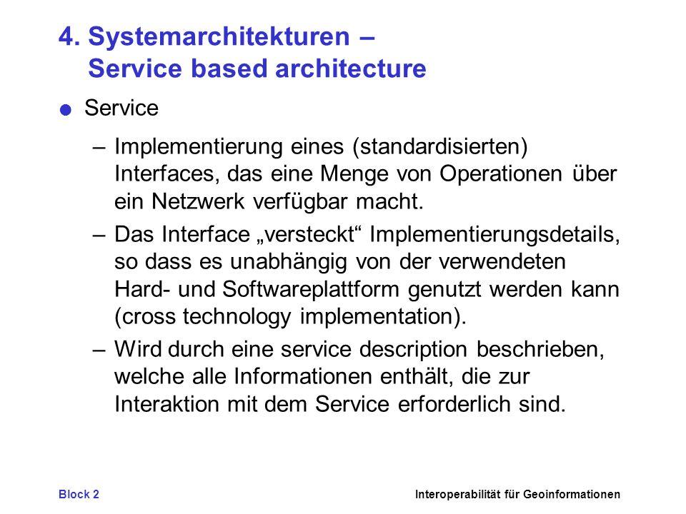 Block 2Interoperabilität für Geoinformationen 4.
