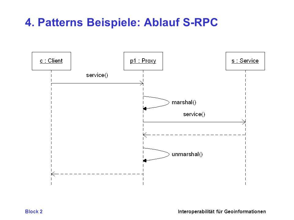 Block 2Interoperabilität für Geoinformationen 4. Patterns Beispiele: Ablauf S-RPC
