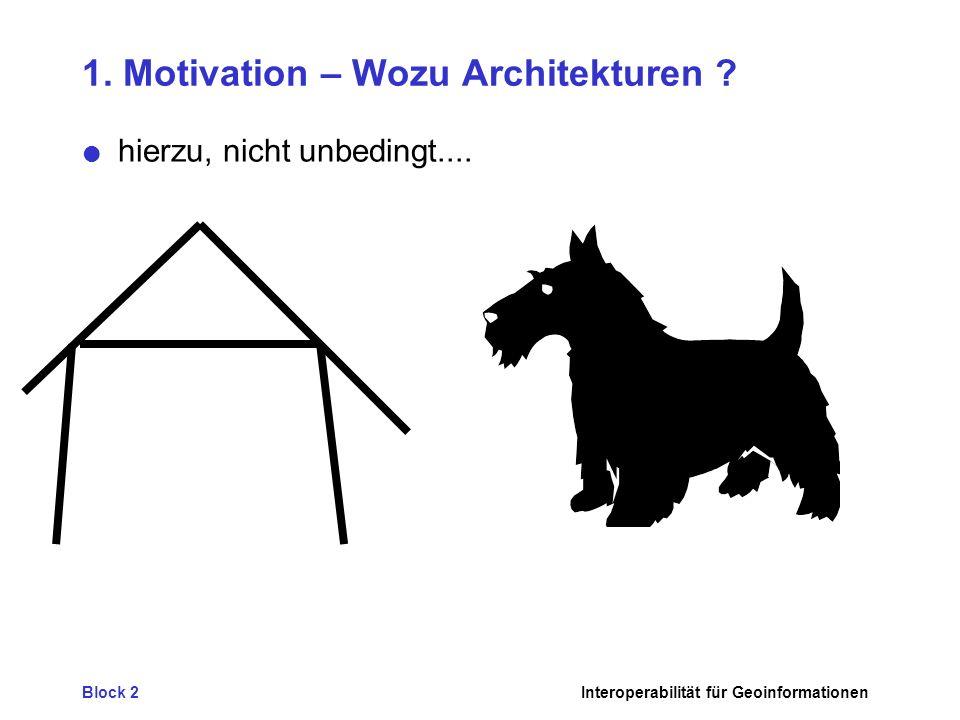Block 2Interoperabilität für Geoinformationen 1.Motivation – Wozu Architekturen .