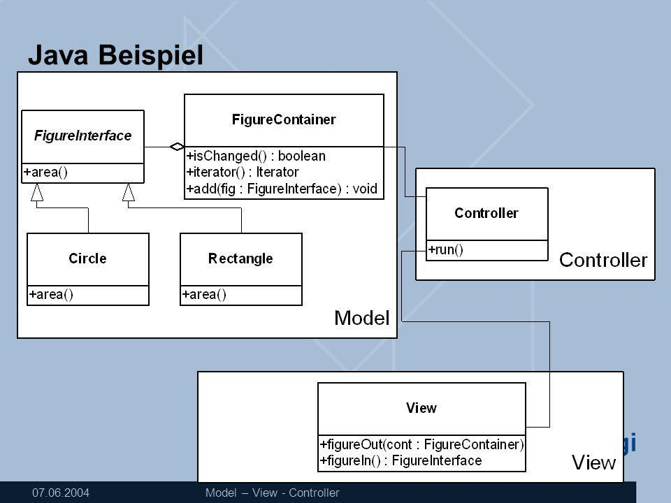 07.06.2004Model – View - Controller Java Beispiel