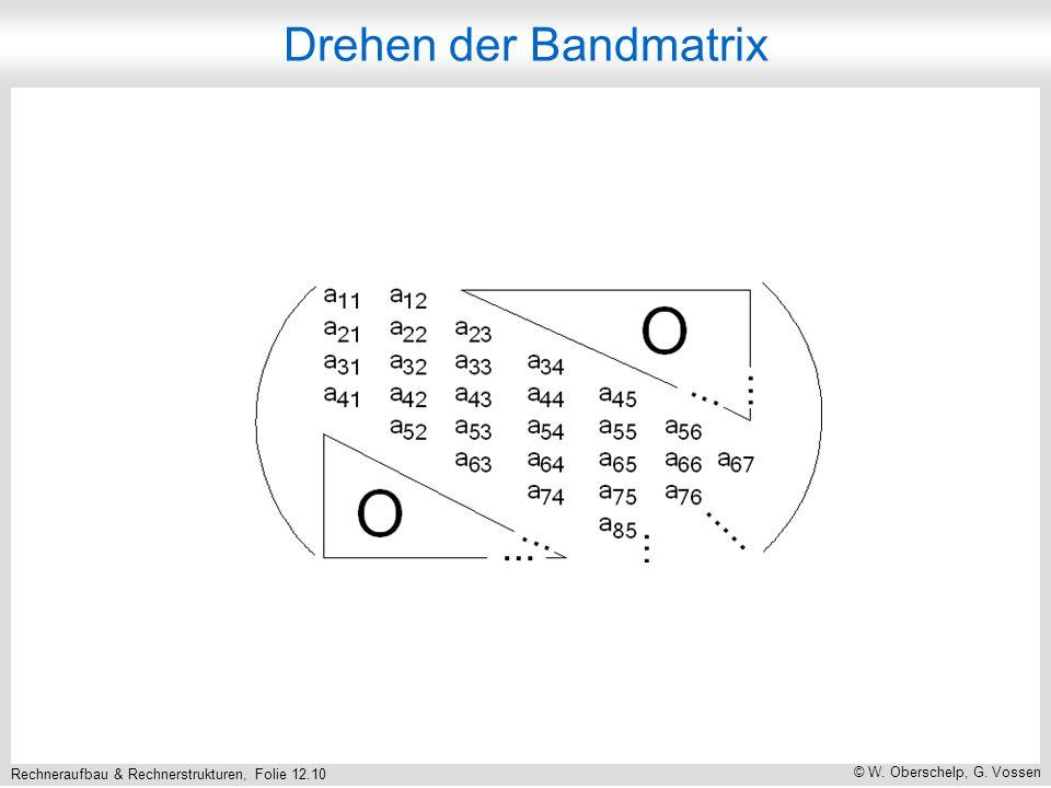 Rechneraufbau & Rechnerstrukturen, Folie 12.10 © W. Oberschelp, G. Vossen Drehen der Bandmatrix