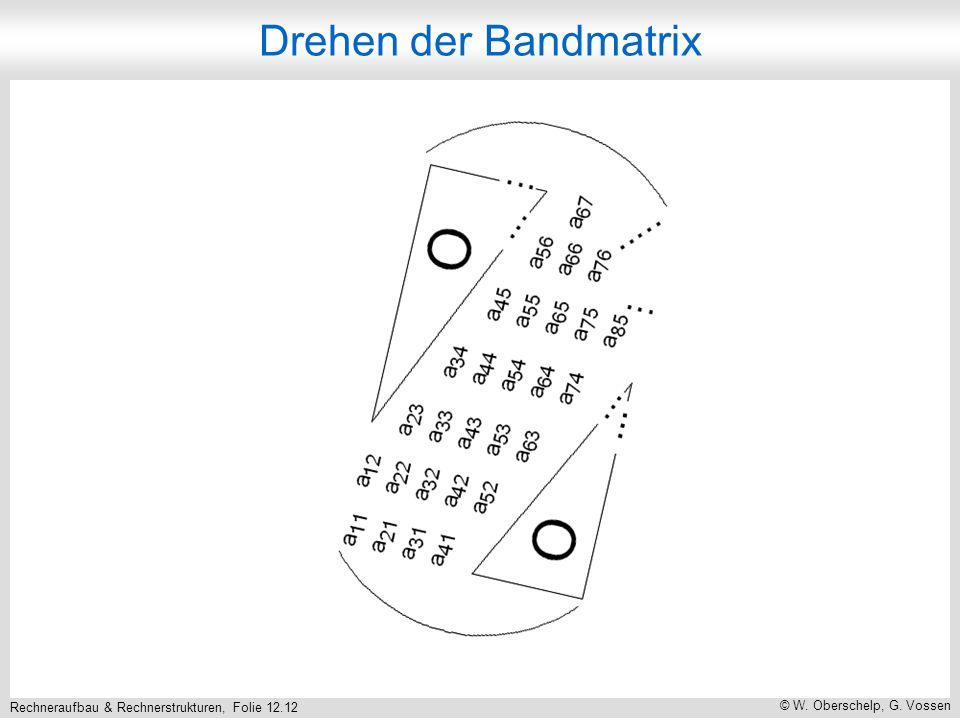 Rechneraufbau & Rechnerstrukturen, Folie 12.12 © W. Oberschelp, G. Vossen Drehen der Bandmatrix