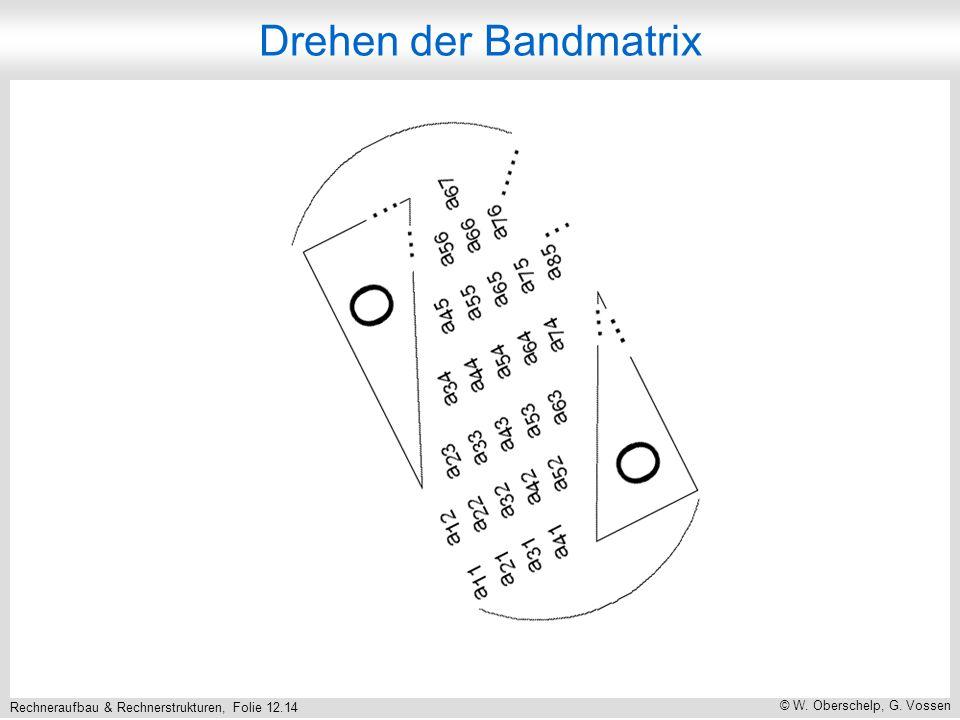 Rechneraufbau & Rechnerstrukturen, Folie 12.14 © W. Oberschelp, G. Vossen Drehen der Bandmatrix