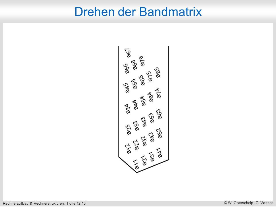 Rechneraufbau & Rechnerstrukturen, Folie 12.15 © W. Oberschelp, G. Vossen Drehen der Bandmatrix