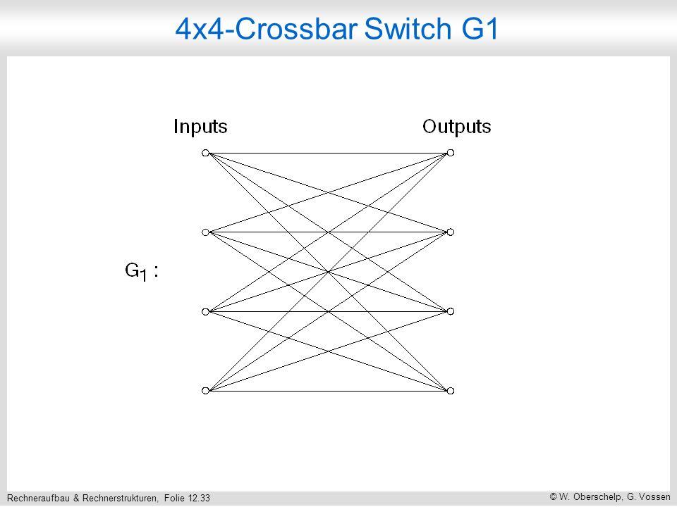 Rechneraufbau & Rechnerstrukturen, Folie 12.33 © W. Oberschelp, G. Vossen 4x4-Crossbar Switch G1