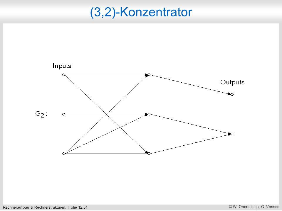 Rechneraufbau & Rechnerstrukturen, Folie 12.34 © W. Oberschelp, G. Vossen (3,2)-Konzentrator