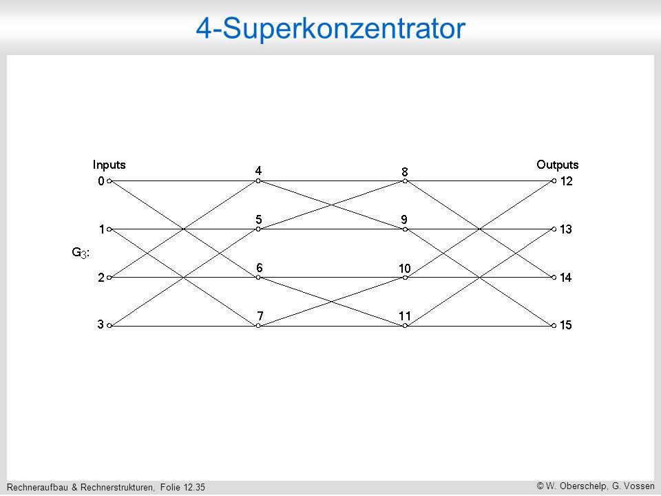 Rechneraufbau & Rechnerstrukturen, Folie 12.35 © W. Oberschelp, G. Vossen 4-Superkonzentrator