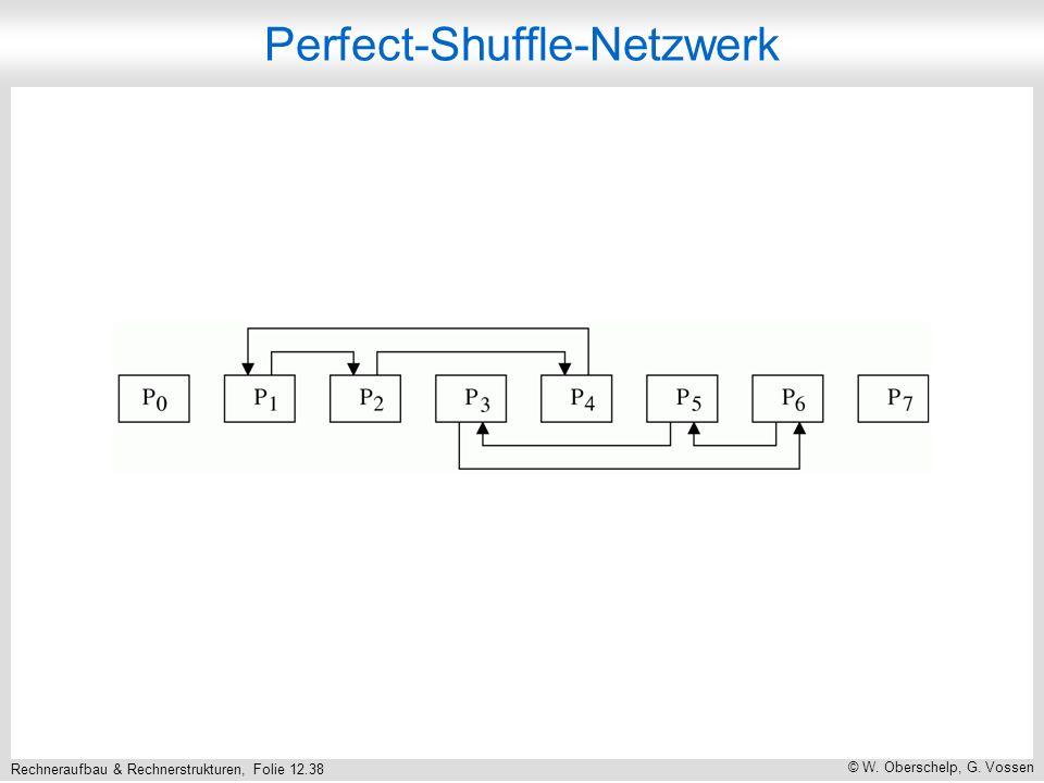 Rechneraufbau & Rechnerstrukturen, Folie 12.38 © W. Oberschelp, G. Vossen Perfect-Shuffle-Netzwerk